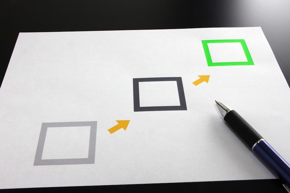 【初心者向け】web広告でのコンバージョン設定の重要性