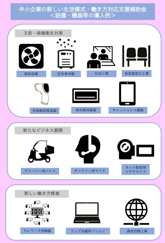 【名古屋のおすすめ補助金2020】市内の事業者さん向け、パソコンも購入できます!