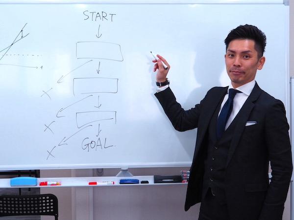 営業目標は達成できる!個人目標の達成方法とは?