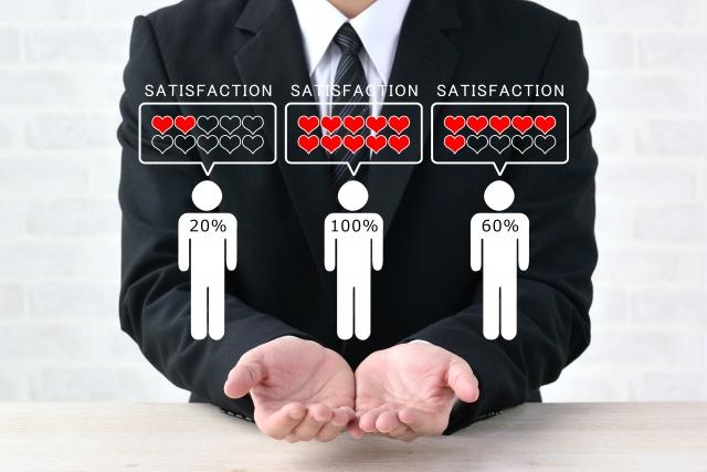 BtoB&中小企業向け顧客満足度の概要や方法とポイント